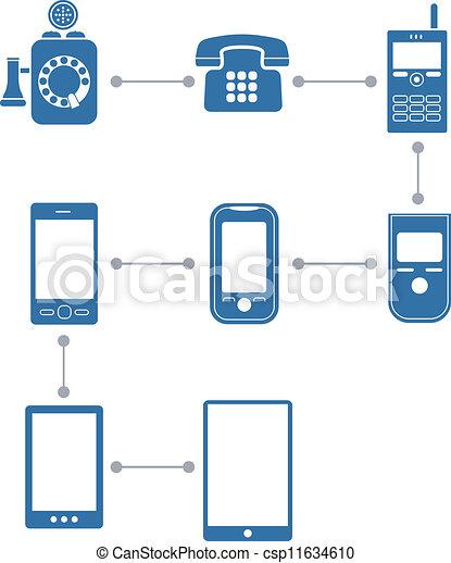 El plano de la evolución telefónica - csp11634610