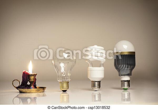 Evolución de la iluminación - csp13018532
