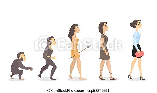 Evolución de mujer. - csp53279551
