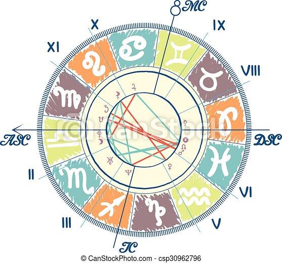 Example of Natal Chart. - csp30962796