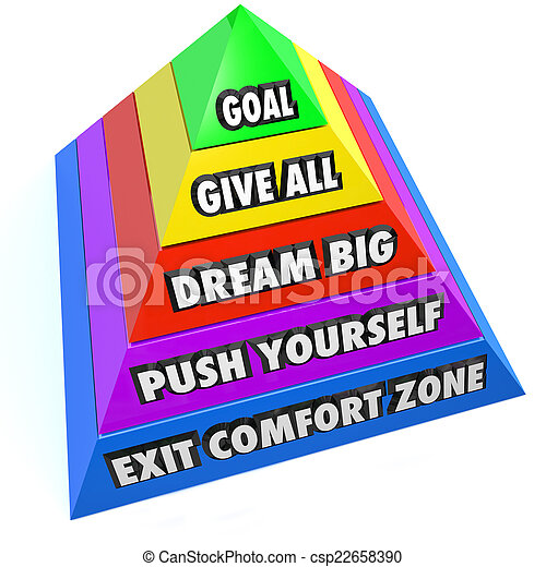 Exit Comfort Zone Push Yourself Change Dream Pyramid Steps - csp22658390