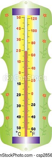 externe, thermomètre - csp28568600