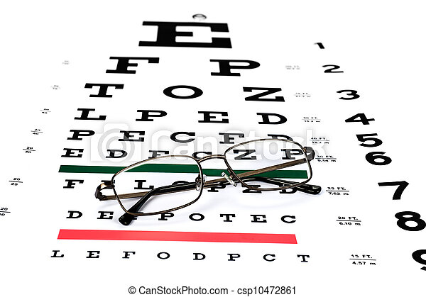 Eye Chart A Pair Of Reading Glasses On A Snellen Eye Exam Chart To