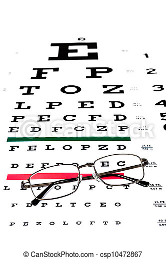 Eye Exam A Pair Of Reading Glasses On A Snellen Eye Exam Chart To