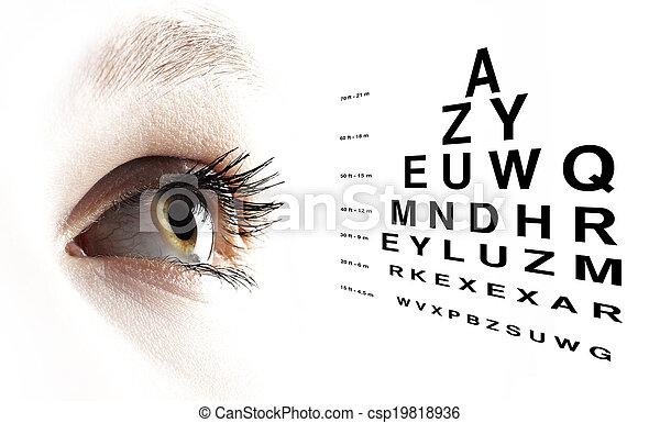 Ojo con gráfico de visión de prueba de cerca - csp19818936