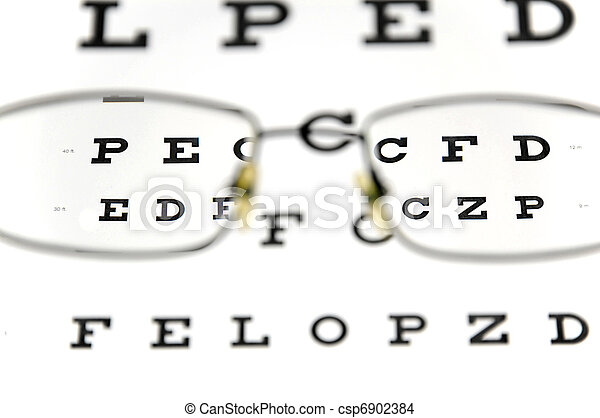 Eyeglasses And Eye Test Chart Eyeglasses And Snellen Eye Chart