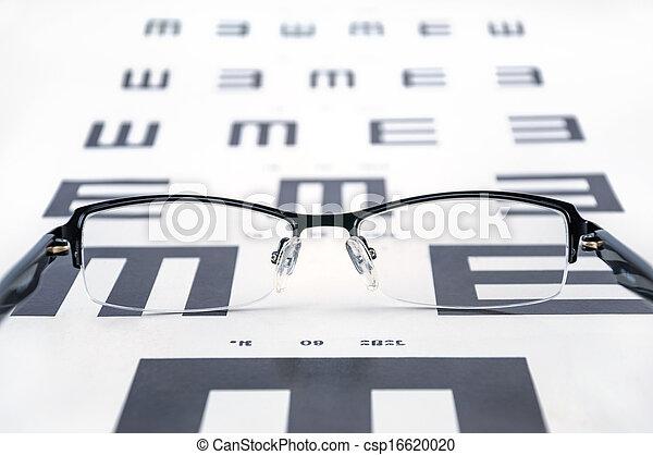 Eyeglasses on a eye sight test chart. - csp16620020