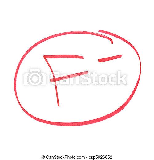 F Minus Grade Csp