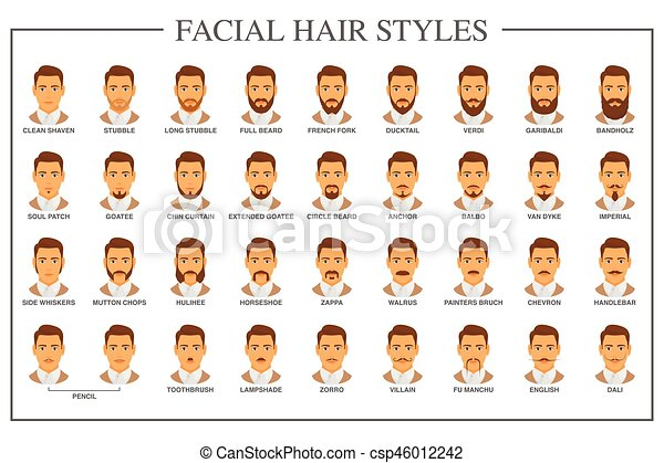 Look for facial goatee styles