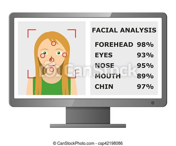 Facial recognition  Biometric identification
