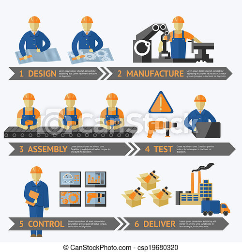 Factory production process infographic - csp19680320