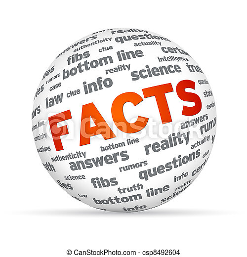 Facts Sphere - csp8492604