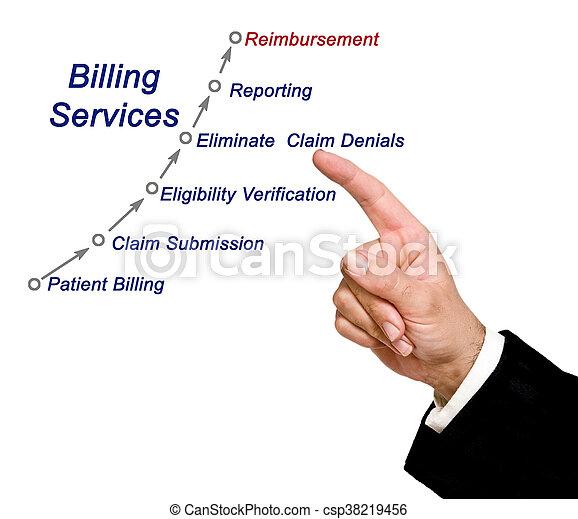 Servicio de facturación - csp38219456