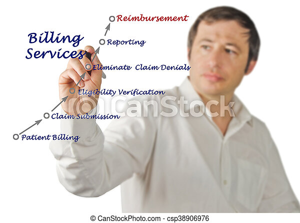 Servicio de facturación - csp38906976