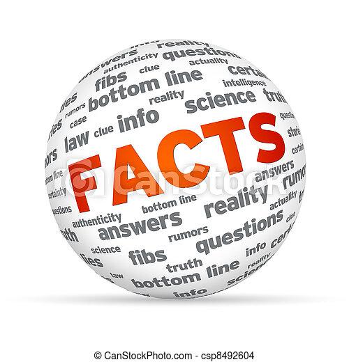 fakta, glob - csp8492604