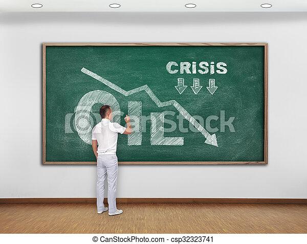 falling oil prices - csp32323741