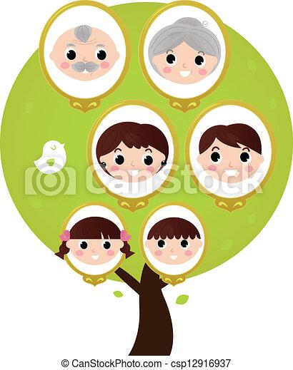 El árbol genealógico de la generación de dibujos en blanco - csp12916937