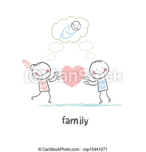 Familia - csp15441071