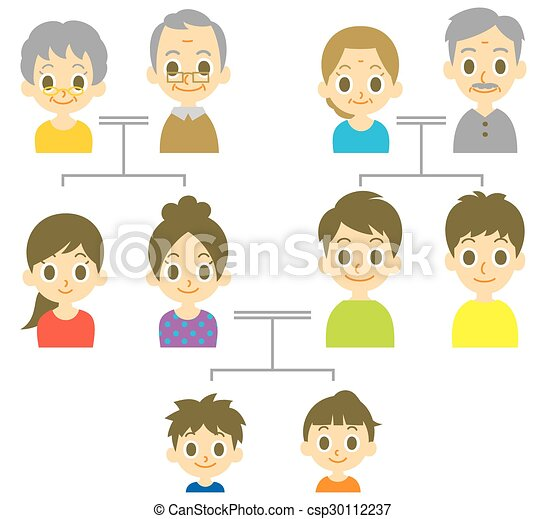 Family tree - csp30112237