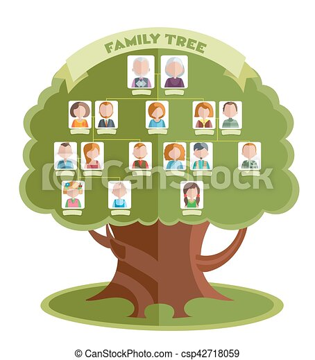 Family Tree Template Family Tree Template With Portraits Of Relatives And Place For Text On Green Background Vector Canstock