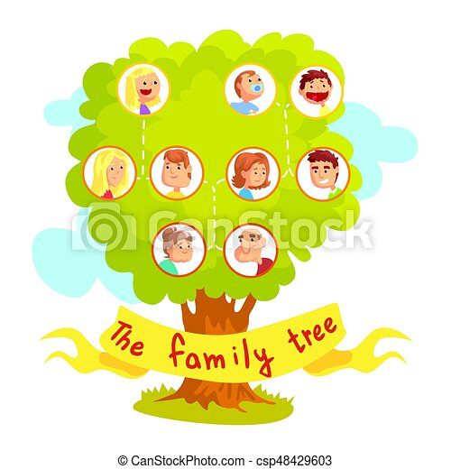 family tree with portraits of relatives genealogical tree vector rh canstockphoto com family tree vector free family tree vector graphic