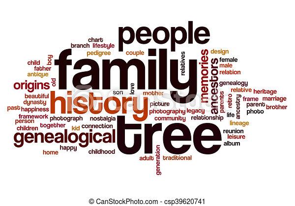 family tree word art