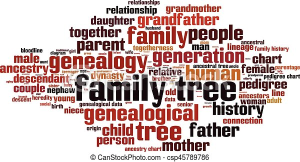 family tree word cloud concept vector illustration