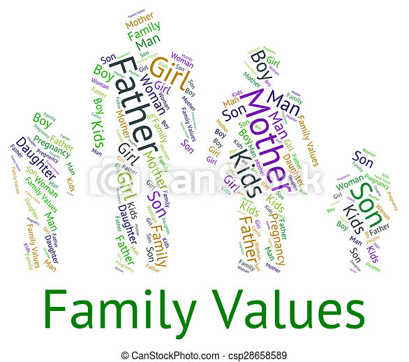 family morals and values