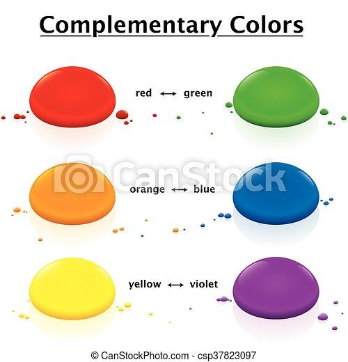 Farben, kreis, namen, komplementär. Vektor, dreidimensional,... EPS ...