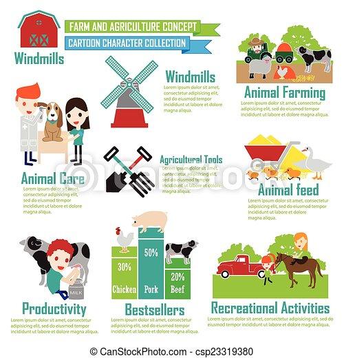 Farm animals ,Cartoon Characters infographic - csp23319380