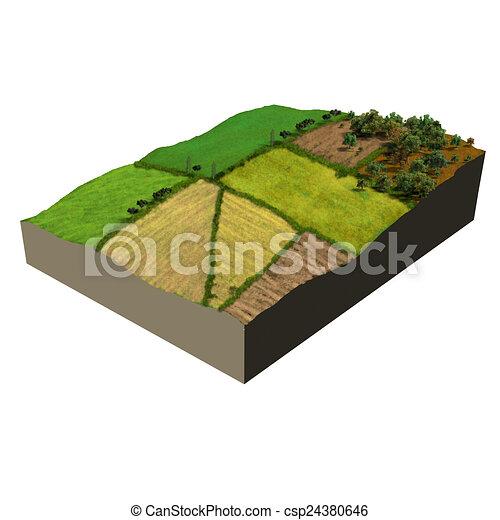 farmland 3d model ecosystem - csp24380646