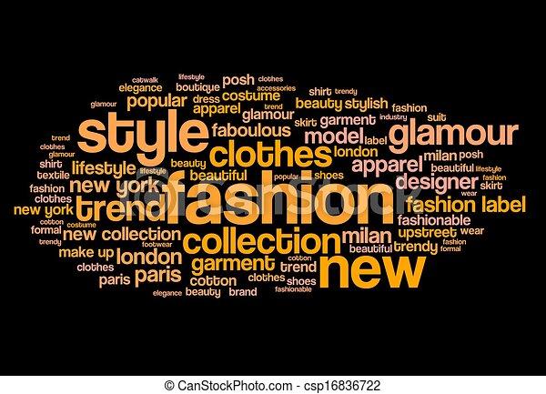 Fashion Word Art