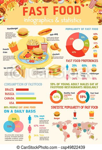 Fast food infographic world map statistic design fast food fast food infographic world map statistic design csp49822439 ccuart Images