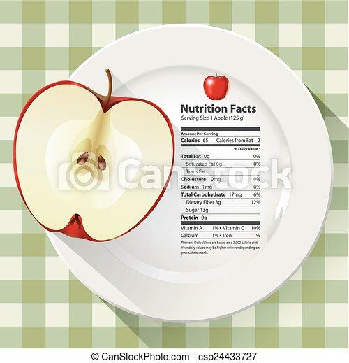 fatos, nutrição, maçã - csp24433727