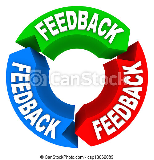 Feedback Cycle of Input Opinions Reviews Comments - csp13062083