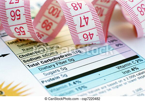 feiten, voeding, rolmeter - csp7220482