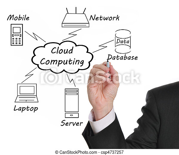 felhő, kiszámít - csp4737257