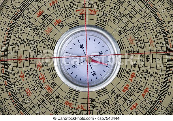Feng Shui Compass - csp7548444