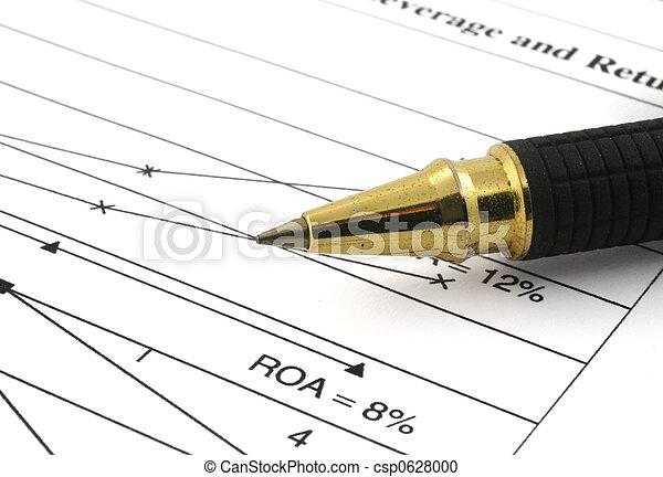 financial analysis #2 - csp0628000