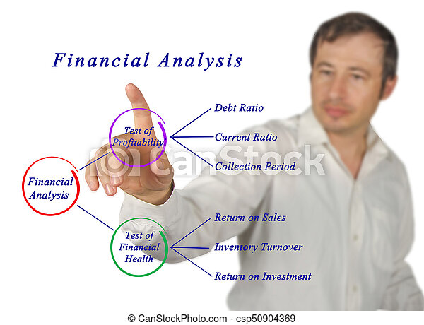 Financial Analysis - csp50904369