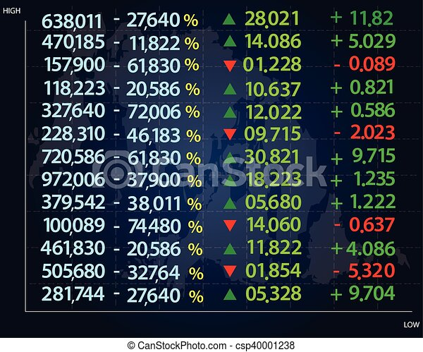 Financial data on a monitor. Finance data concept. - csp40001238