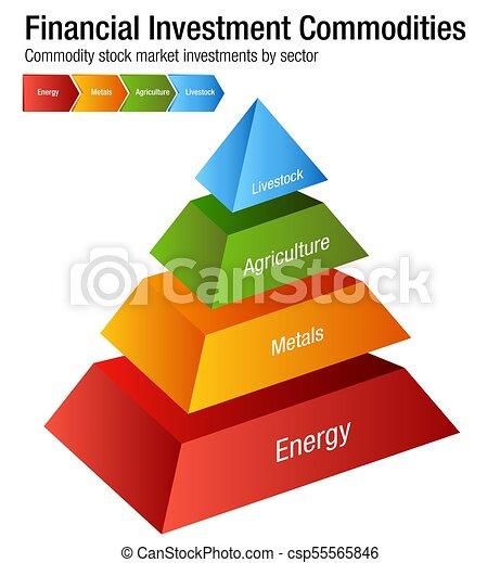 Financial Investment Commodities Chart - csp55565846