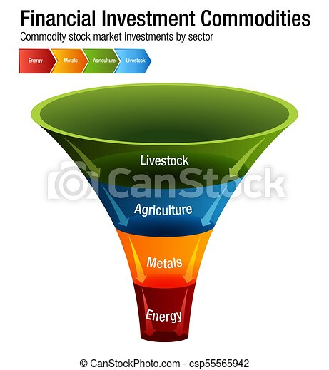 Financial Investment Commodities Chart - csp55565942