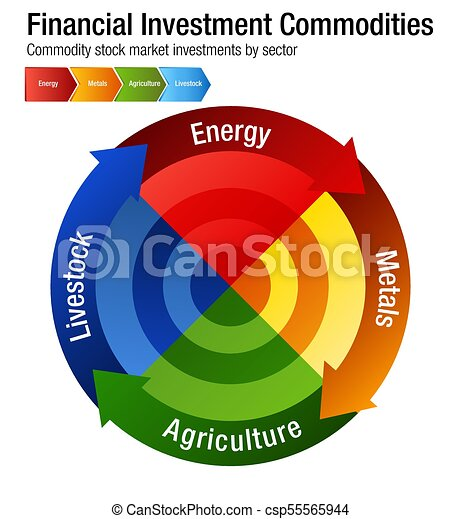 Financial Investment Commodities Chart - csp55565944
