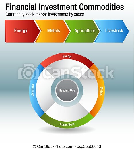 Financial Investment Commodities Chart - csp55566043