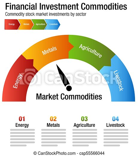 Financial Investment Commodities Chart - csp55566044