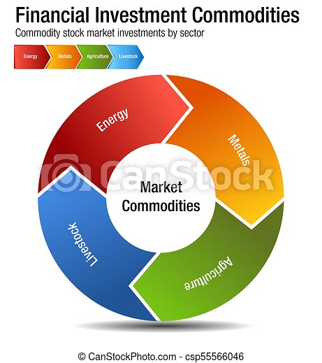 Financial Investment Commodities Chart - csp55566046