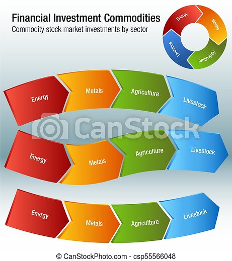 Financial Investment Commodities Chart - csp55566048