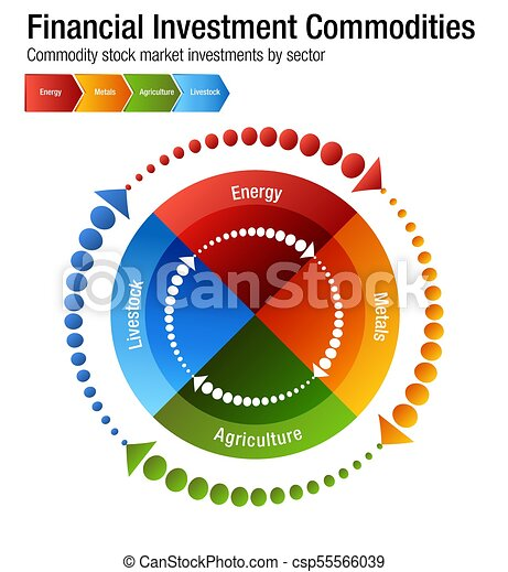 Financial Investment Commodities Chart - csp55566039