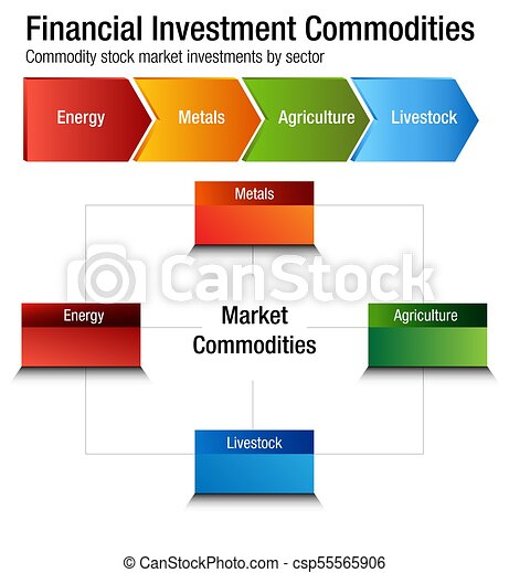 Financial Investment Commodities Chart - csp55565906